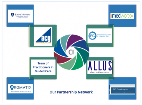 Our Partnership Network
